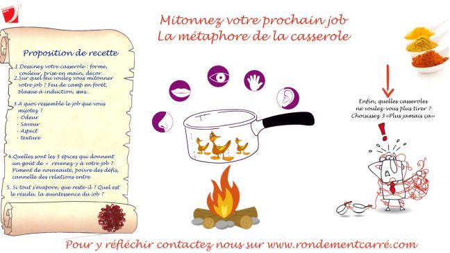 Mitonnez votre prochain job avec la casserole coaching repositionnement professionnel